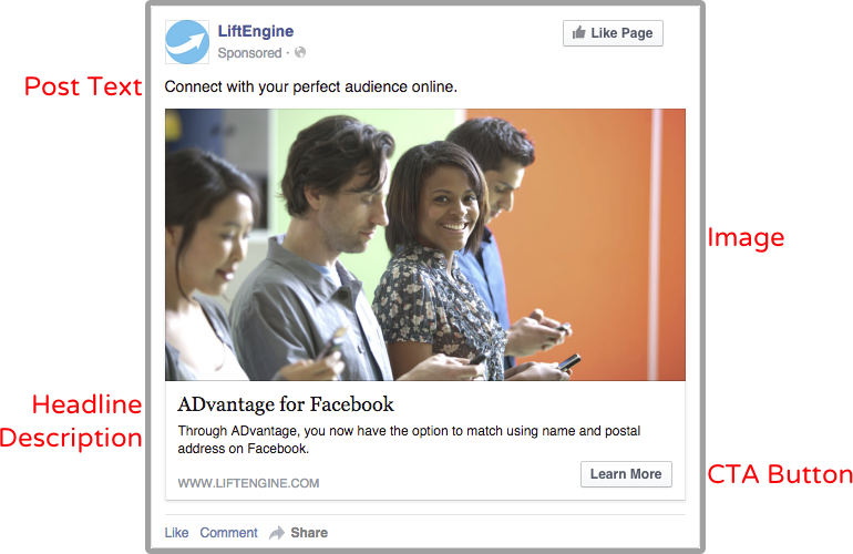 Facebook Advertising 101: Ad Anatomy and Types of Ads