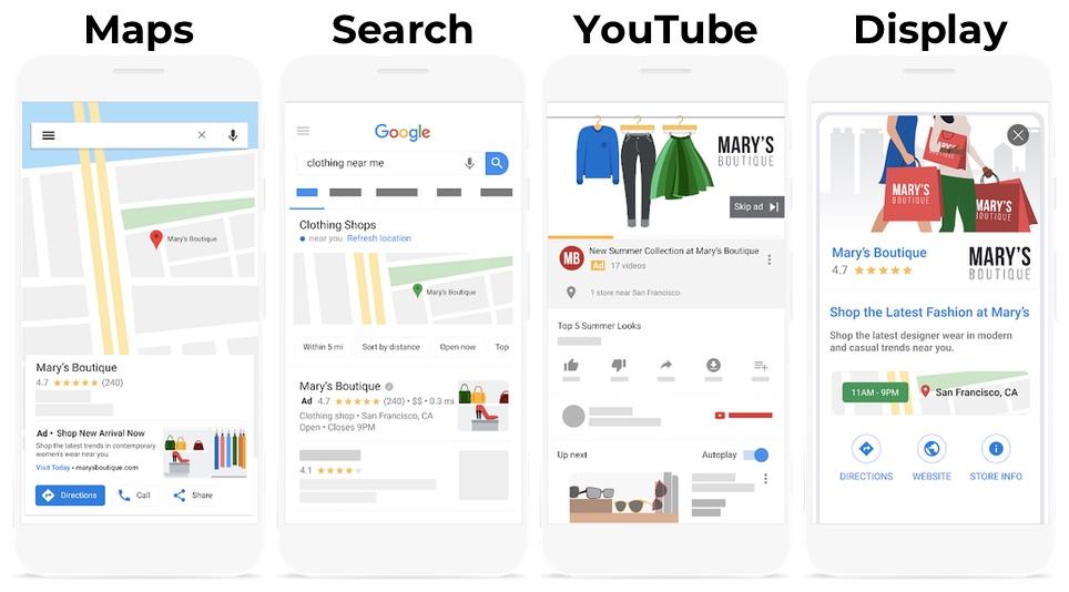 Google Ad Options